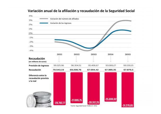 Doc1http_www.ara.cat_economia_precarietat-laboral-forat-Seguretat_03_01