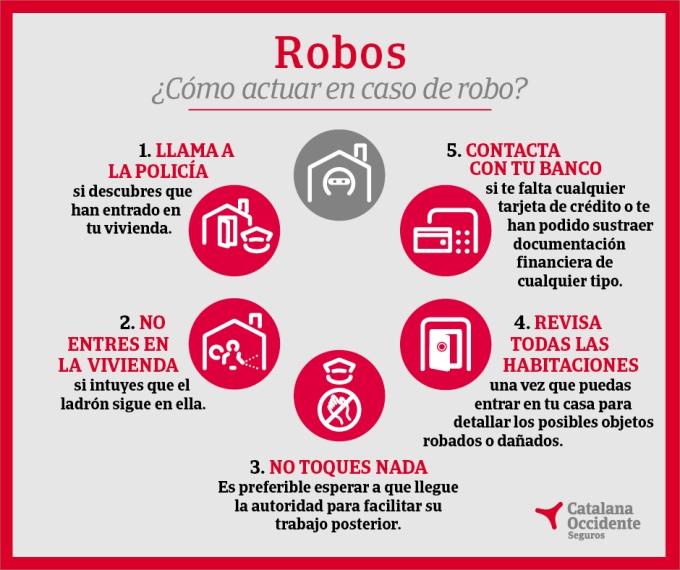 Infografia-Robos-Facebook
