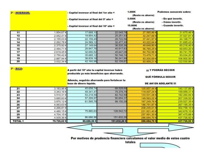 AHORROS_ProyecciónDiapositiva2