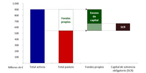 espanasa-garantizar-ahorror-grafico