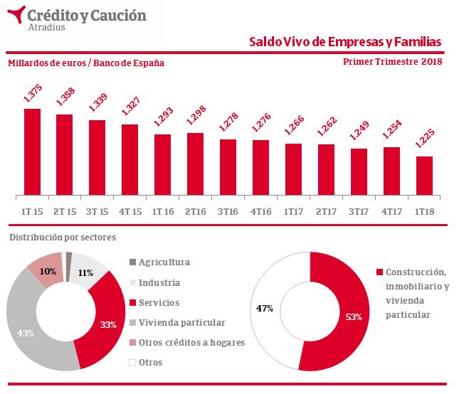 AhorroDeudaFinanciera0