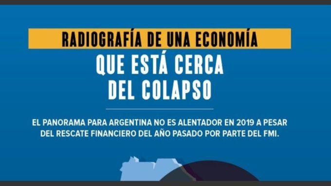 EconomiaArgentinaColapso20190306